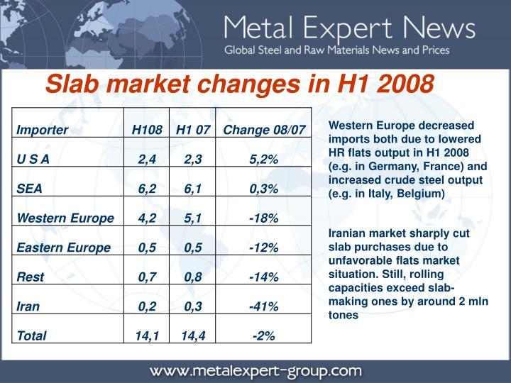 Slab market changes in H1 2008