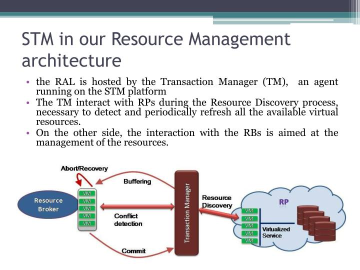 STM in our Resource Management architecture