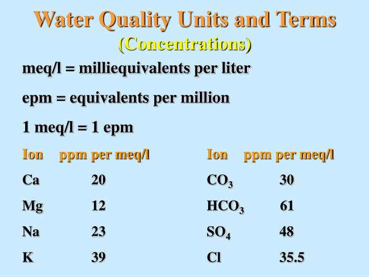 Water Quality Units and Terms