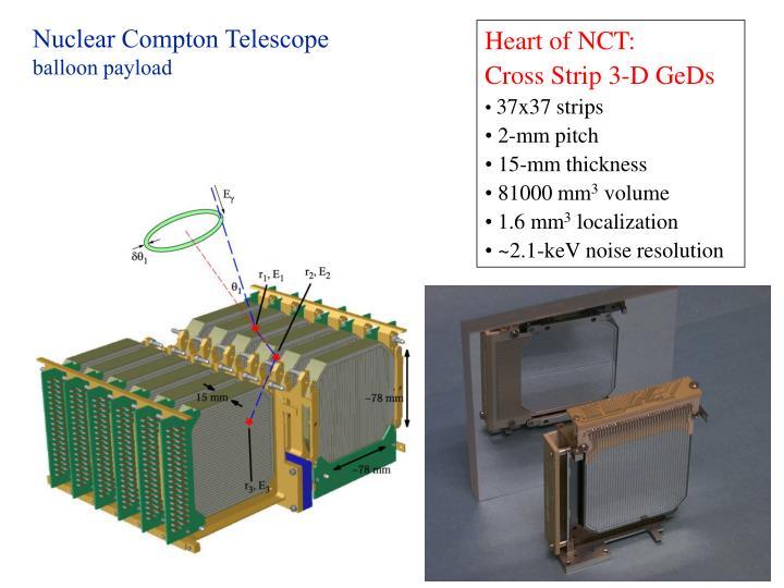 Nuclear Compton Telescope