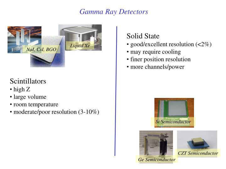 Gamma Ray Detectors