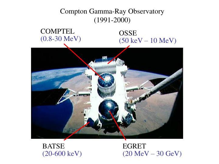 Compton Gamma-Ray Observatory