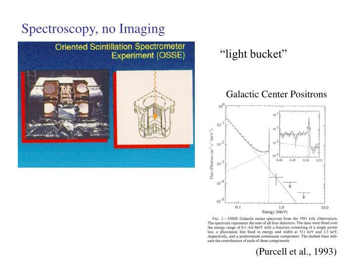 Spectroscopy, no Imaging
