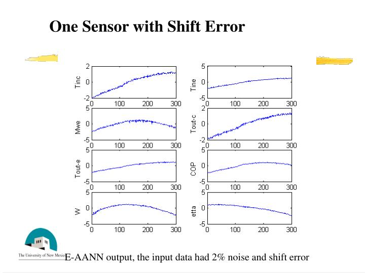 One Sensor with Shift Error