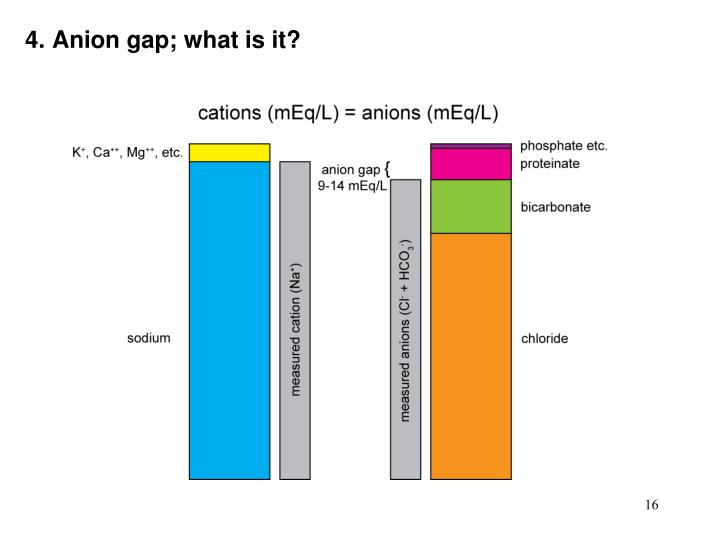 4.	Anion gap; what is it?