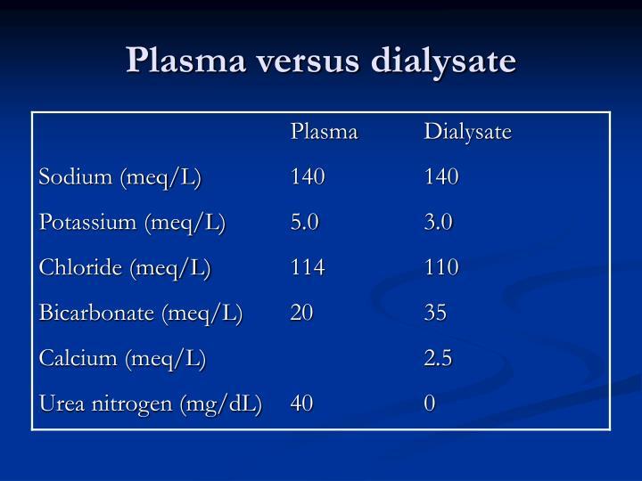 Plasma versus dialysate