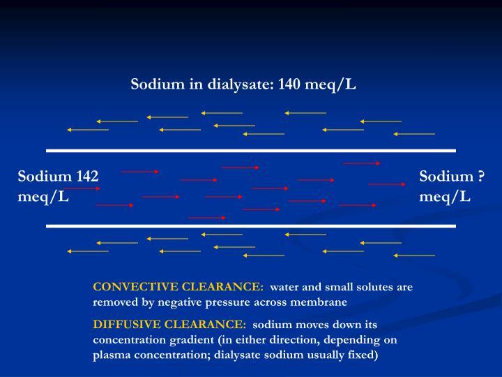 Sodium in dialysate: 140 meq/L