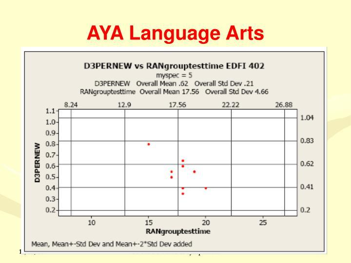 AYA Language Arts