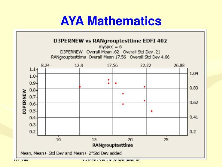 AYA Mathematics