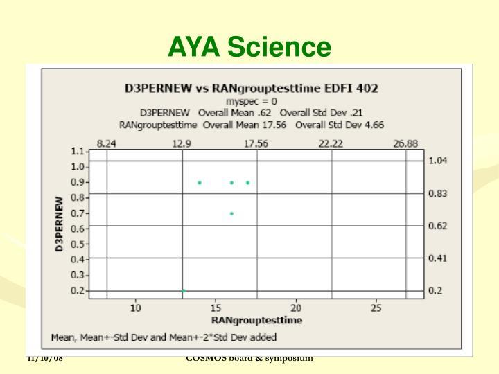 AYA Science