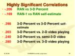 highly significant correlations