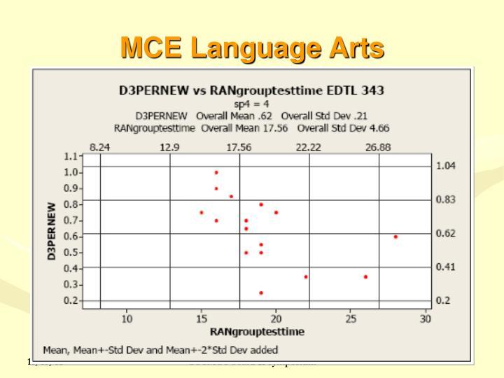 MCE Language Arts