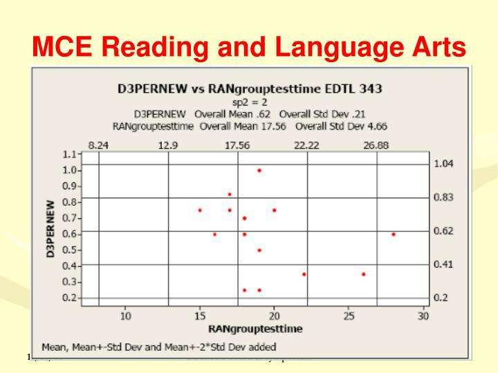 MCE Reading and Language Arts