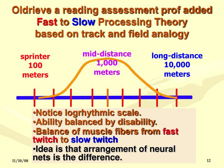 Oldrieve a reading assessment prof added