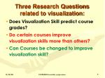 three research questions related to visualization