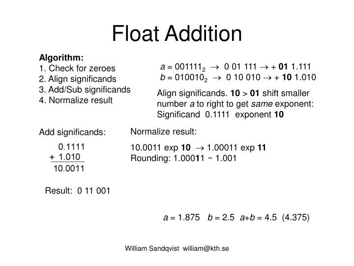 Float Addition