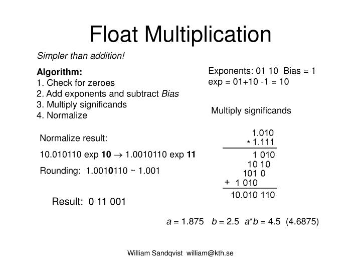 Float Multiplication