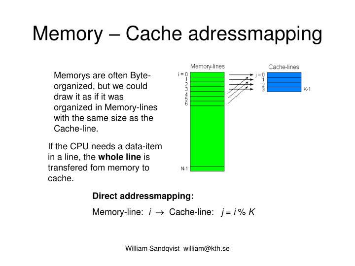 Memory – Cache adressmapping