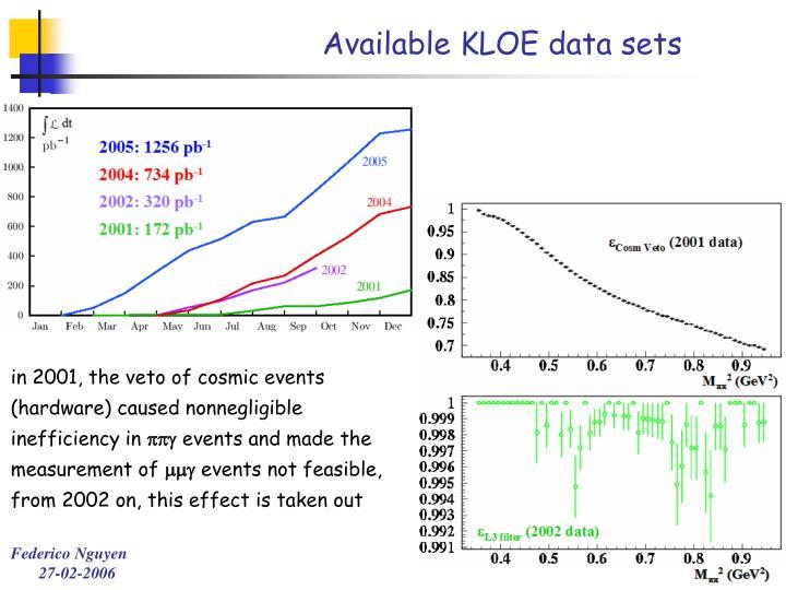 Available KLOE data sets