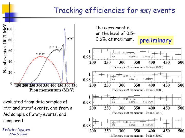 Tracking efficiencies for