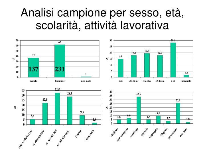 Analisi campione per sesso, età, scolarità, attività lavorativa