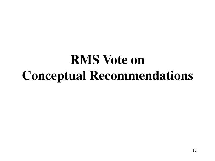 RMS Vote on