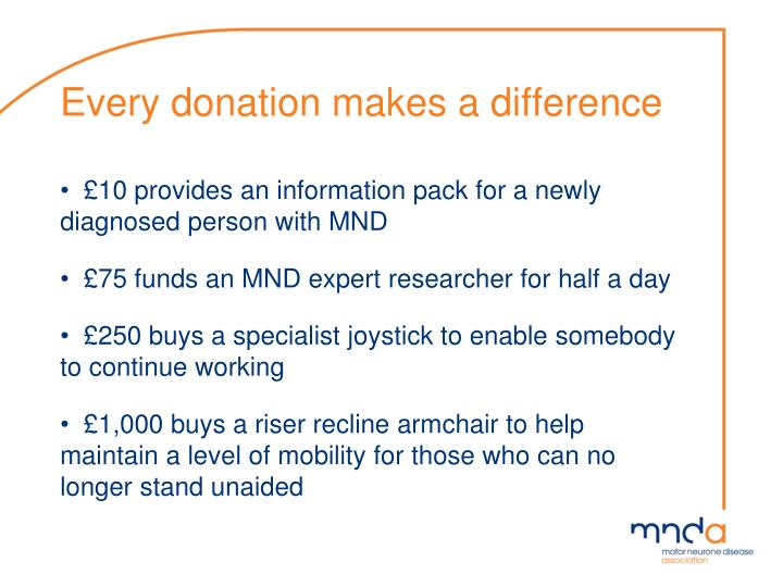 Every donation makes a difference