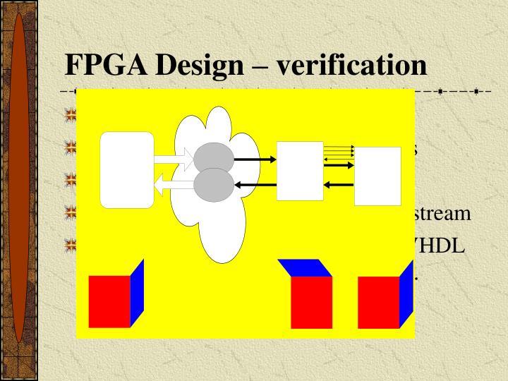 FPGA Design – verification