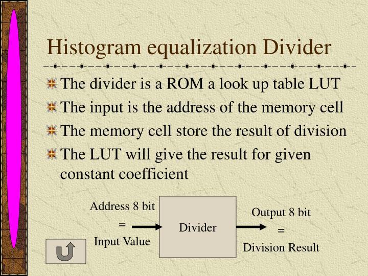Histogram equalization Divider