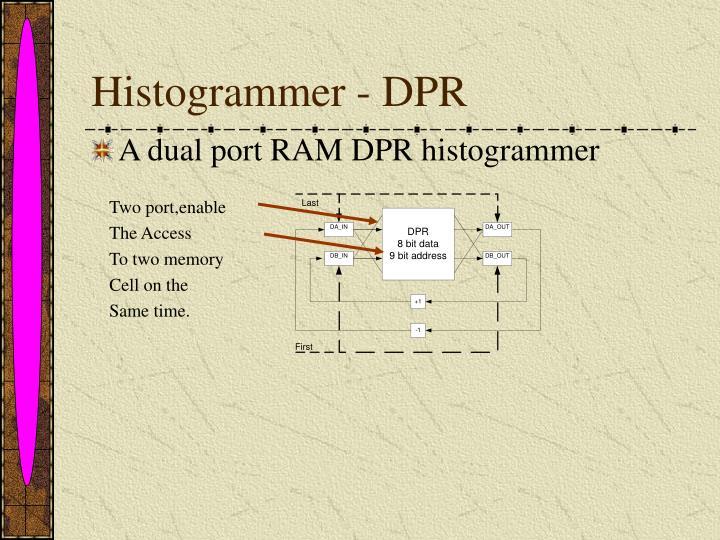 Histogrammer - DPR