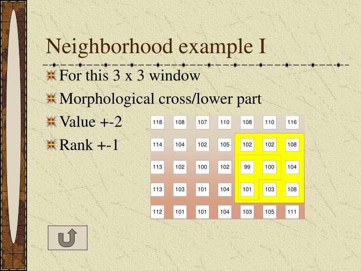 Neighborhood example I
