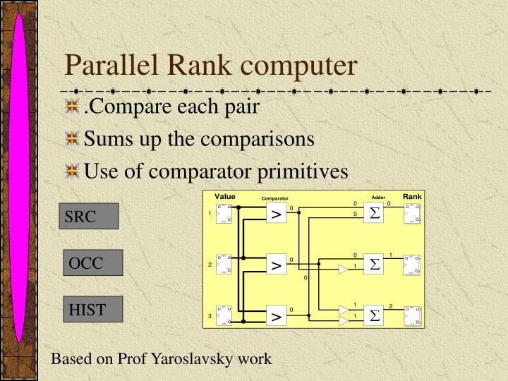 Parallel Rank computer