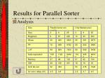 results for parallel sorter