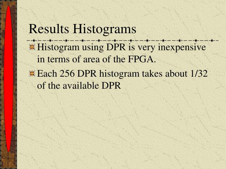 Results Histograms