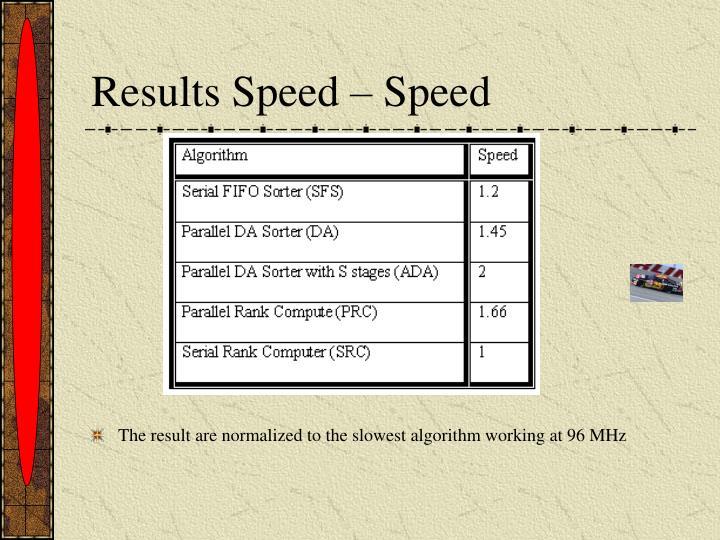 Results Speed – Speed