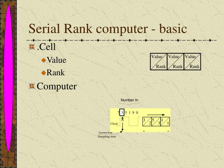 Serial Rank computer - basic