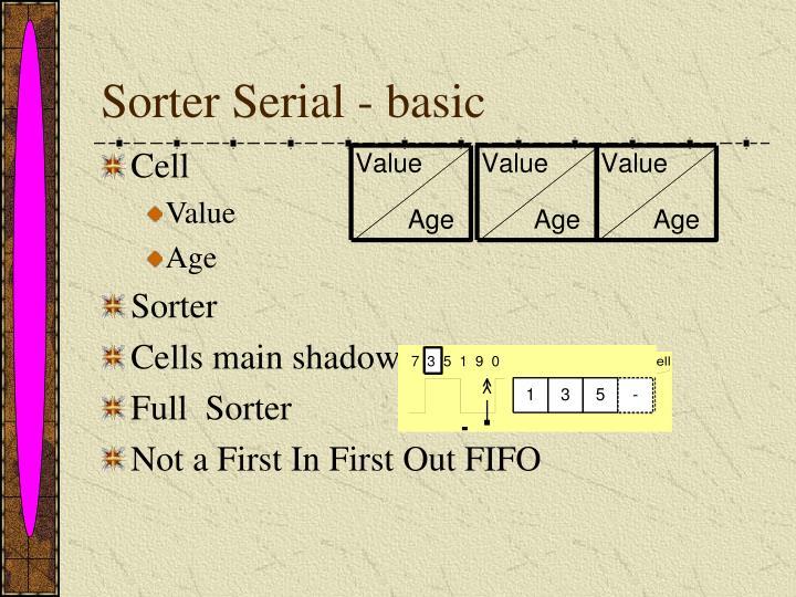 Sorter Serial - basic