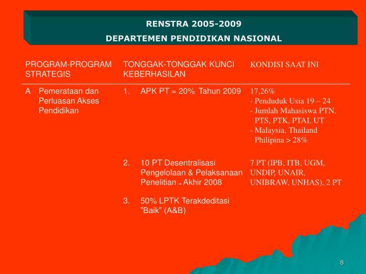 RENSTRA 2005-2009