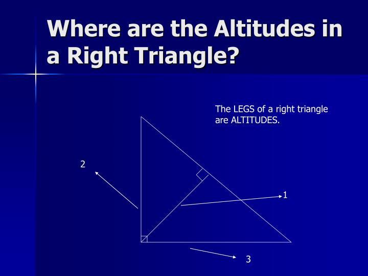 Where are the Altitudes in a Right Triangle?