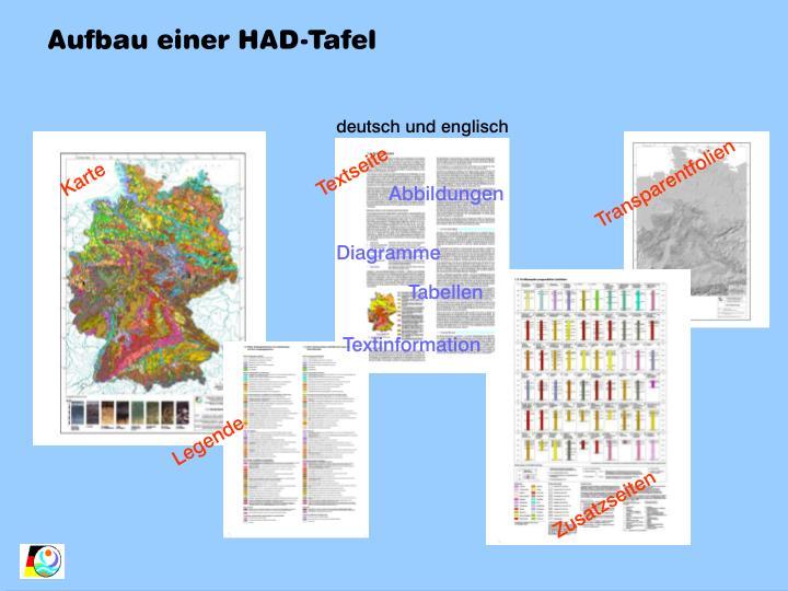 Aufbau einer HAD-Tafel