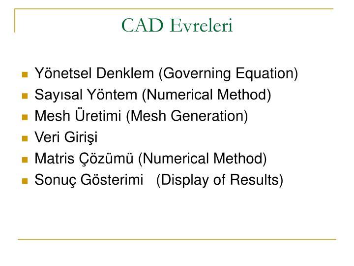 CAD Evreleri