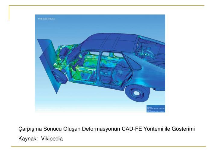 Çarpışma Sonucu Oluşan Deformasyonun CAD-FE Yöntemi ile Gösterimi