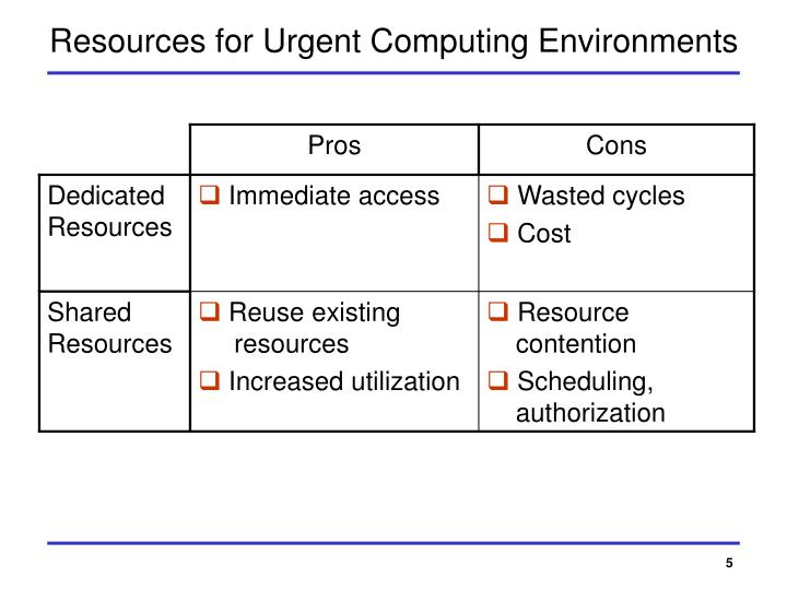 Resources for Urgent Computing Environments