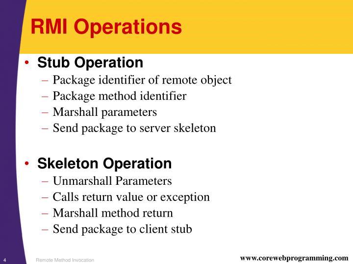 RMI Operations