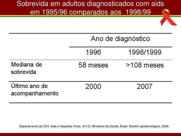 Sobrevida em adultos diagnosticados com