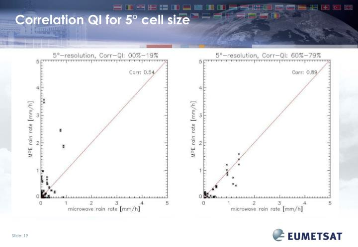 Correlation QI for 5° cell size