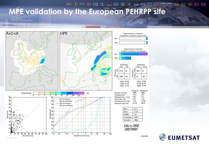 MPE validation by the European PEHRPP site