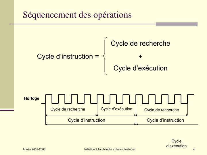Cycle de recherche