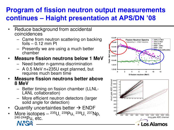 Program of fission neutron output measurements continues – Haight presentation at APS/DN '08