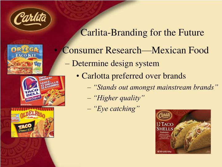 Carlita-Branding for the Future